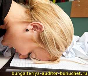 Бухгалтерские проводки и операции в бухгалтерии