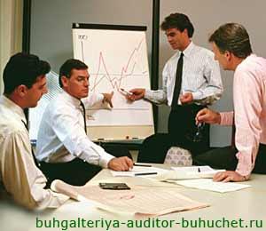 Форма уведомления в налоговую инспекцию о счетах